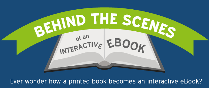 create an ebook introduction
